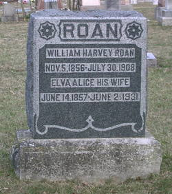 William Harvey Roan