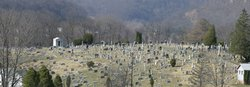 Philos Cemetery