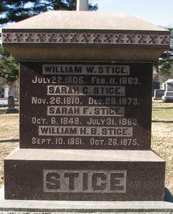 William Wilson Stice