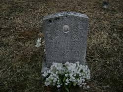 John Henry Knuckles