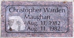 Christopher Warden Maughan