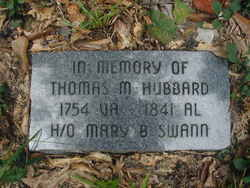 Maj Thomas Mortimer Hubbard