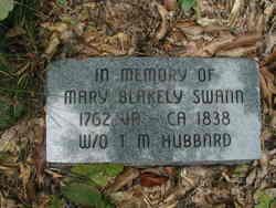Mary Blakely <I>Swann</I> Hubbard