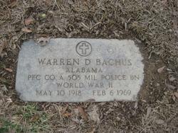 Warren Durham Bachus