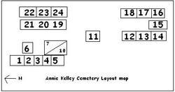 Tobey Kelley Cemetery
