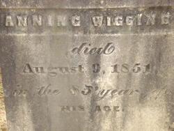 Anning Wiggins