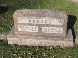 Delphine Elizabeth <I>Wickman</I> Brooks