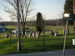 New Market Christian Church Cemetery