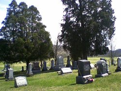 Dexter City Cemetery