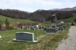 Mabel Methodist Cemetery
