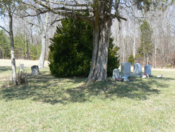 Self Family Cemetery