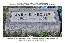 Sara Elmer <I>Ross</I> Archer