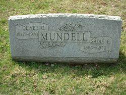 Oliver C. Mundell