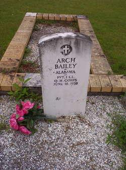 John Arch Bailey