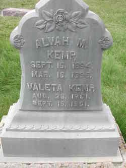 Alva Murlin Kemp