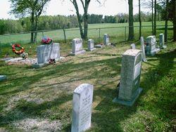Lowery Family Cemetery
