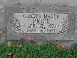 Gladys Maude Price