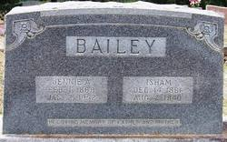 Isham Bailey