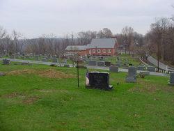 North Ten Mile Baptist Cemetery