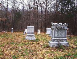 Koerner Cemetery