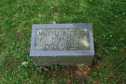 Muyrll Leon <I>Record</I> Turner