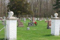 Reichter Cemetery