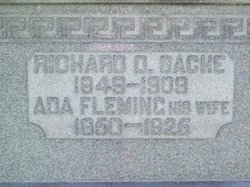 Richard Dallas Bache