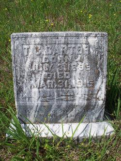 Thomas C Carter