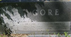 Hughie Christopher Gore