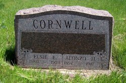 Alonzo H. Cornwell