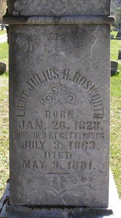 Julius H. Bosworth