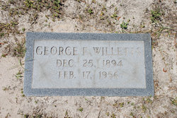 George Finnis Willetts