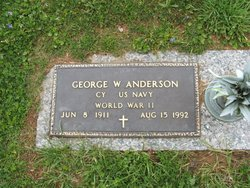 George Washington Anderson