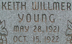 Keith Willmer Young