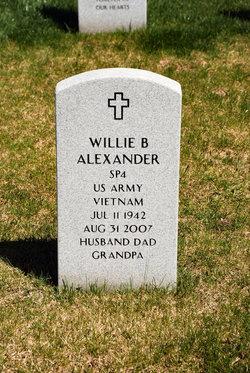 Willie Burke Alexander