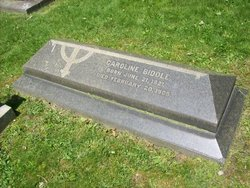 Caroline <I>Phillips</I> Biddle