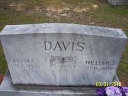 William Jefferson Davis