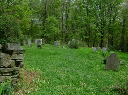 Potter Hill Cemetery
