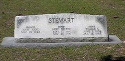 Anne <I>Deupree</I> Stewart