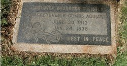 Gretchen Fern <I>Combs</I> Aguiar
