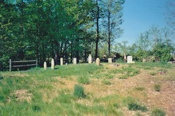 Fowler Family Cemetery