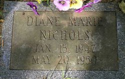 Diane Marie Nichols