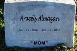 Aracely Almazan