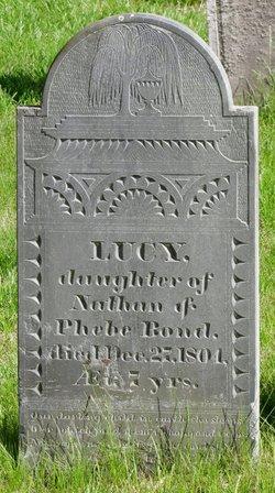 Lucy Bond
