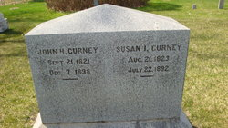 John Hopkins Gurney