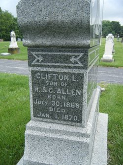 Clifton L Allen