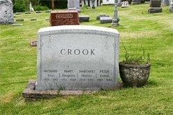 Richard Crook