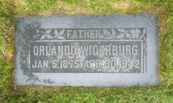 Orlando Widerburg