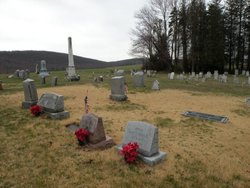 Saint Peter's United Church Cemetery