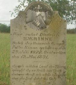 H. W. Rinne